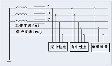 【三相四线制的接电方式讲解】